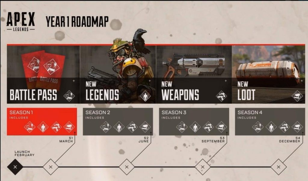 https://www.gamesource.it/wp-content/uploads/2019/02/apex_legends_roadmap_1-1024x602.jpg